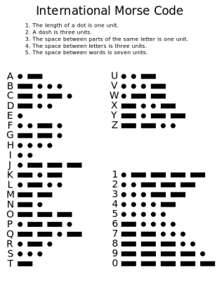 450px-International_Morse_Code.svg